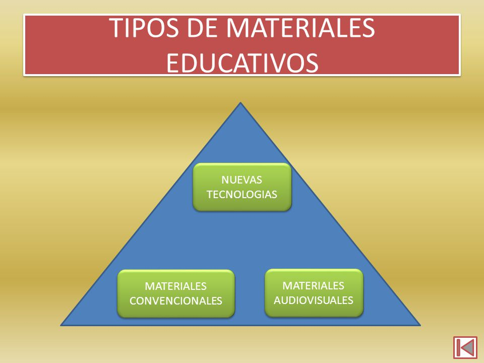 TIPOS DE MATERIALES EDUCATIVOS