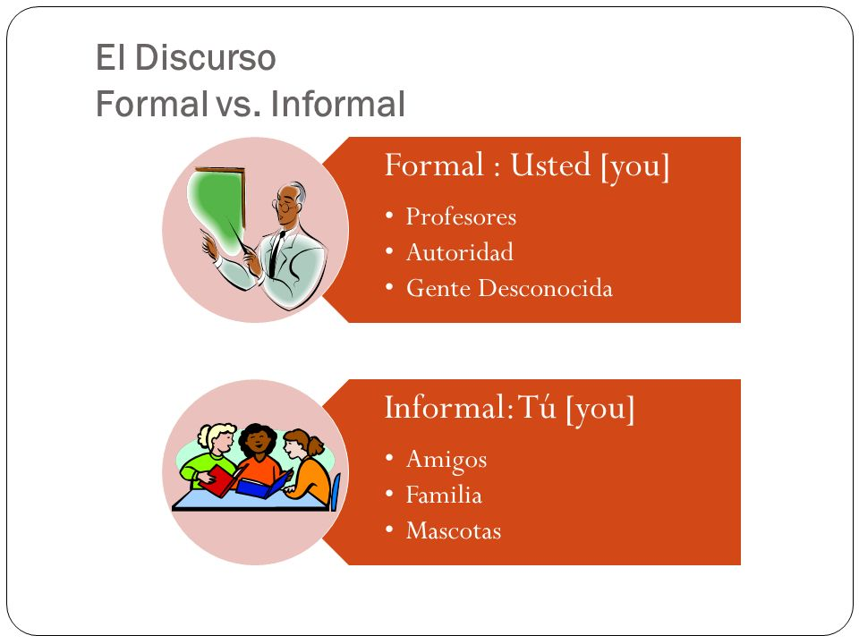 El Discurso Formal vs. Informal