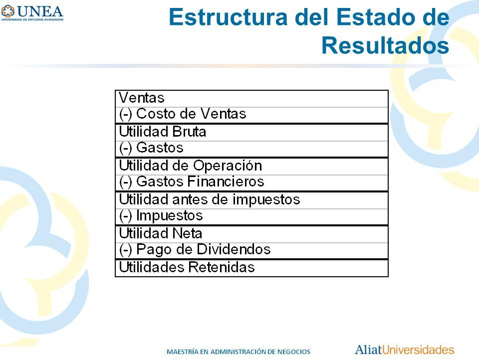 Entorno Económico Y Empresarial Ppt Descargar