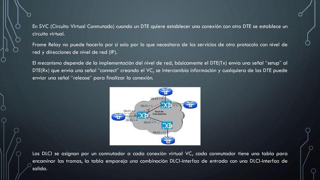 Circuito Virtual : Acelera nissan en circuito virtual