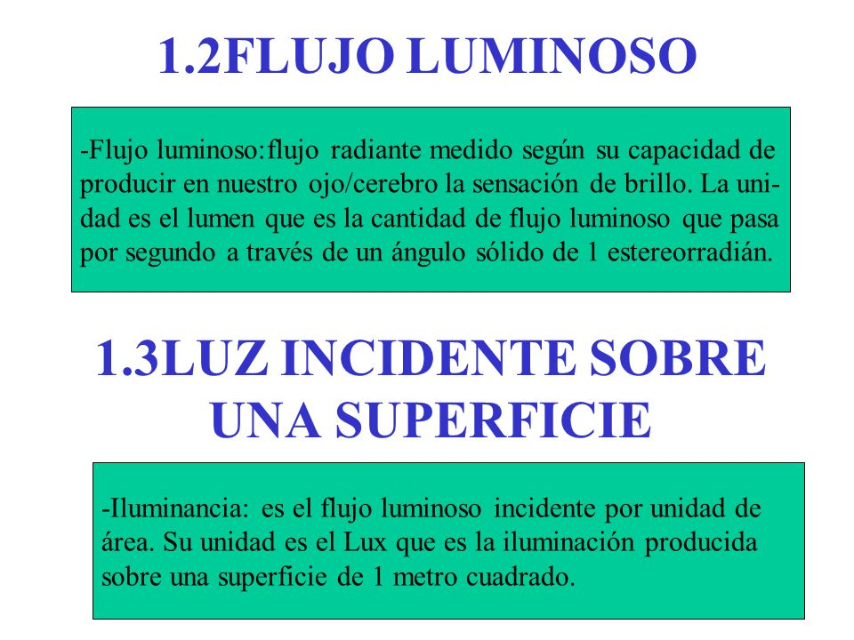 1.3LUZ INCIDENTE SOBRE UNA SUPERFICIE