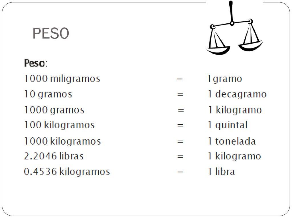 equivalencia de una libra en pesos