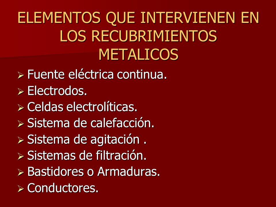 "PROCESOS ELECTROLITICOS"" - ppt descargar"