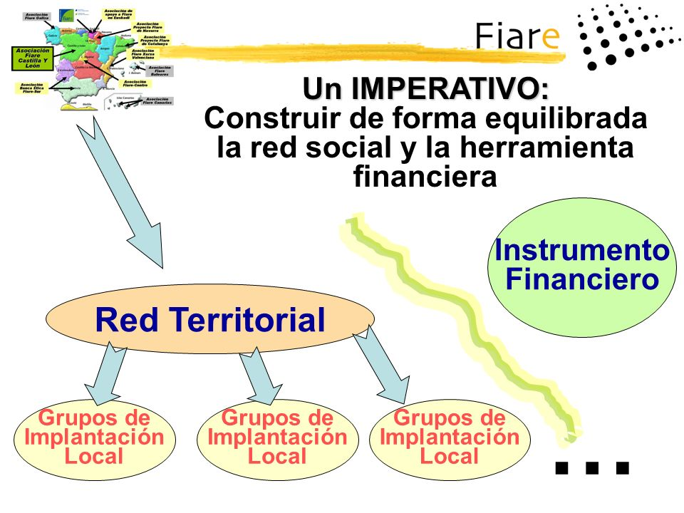 … Red Territorial Un IMPERATIVO: