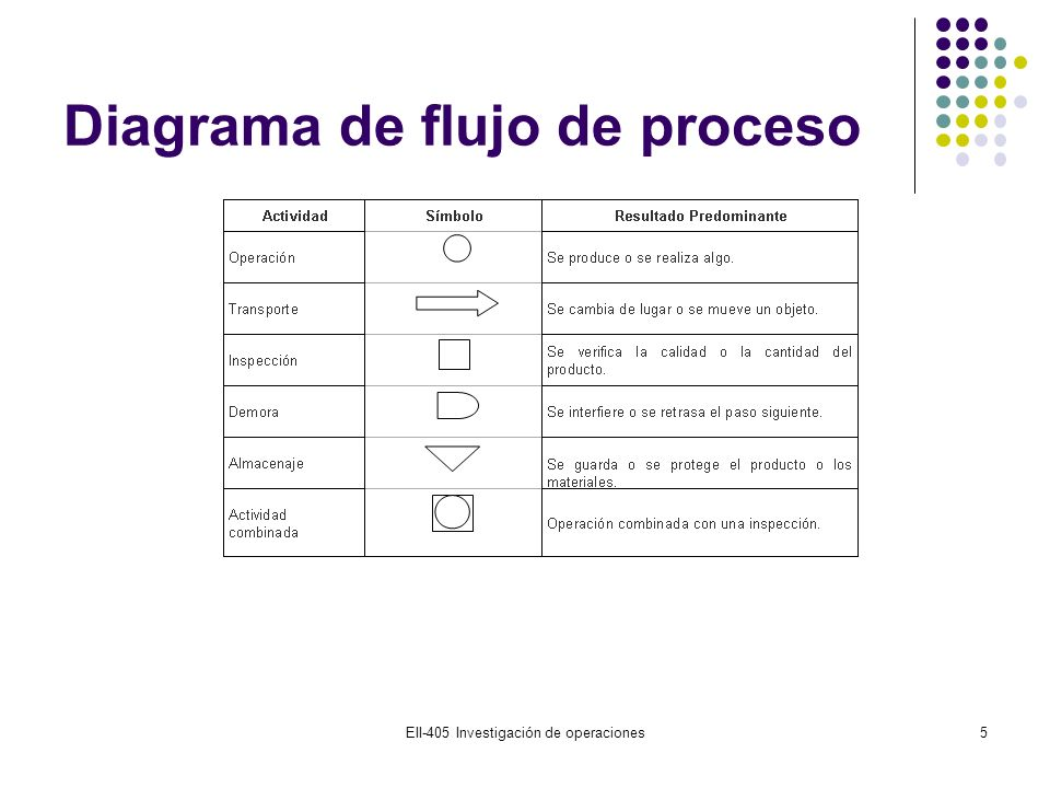 DIAGRAMA DE OPERACIONES EPUB DOWNLOAD