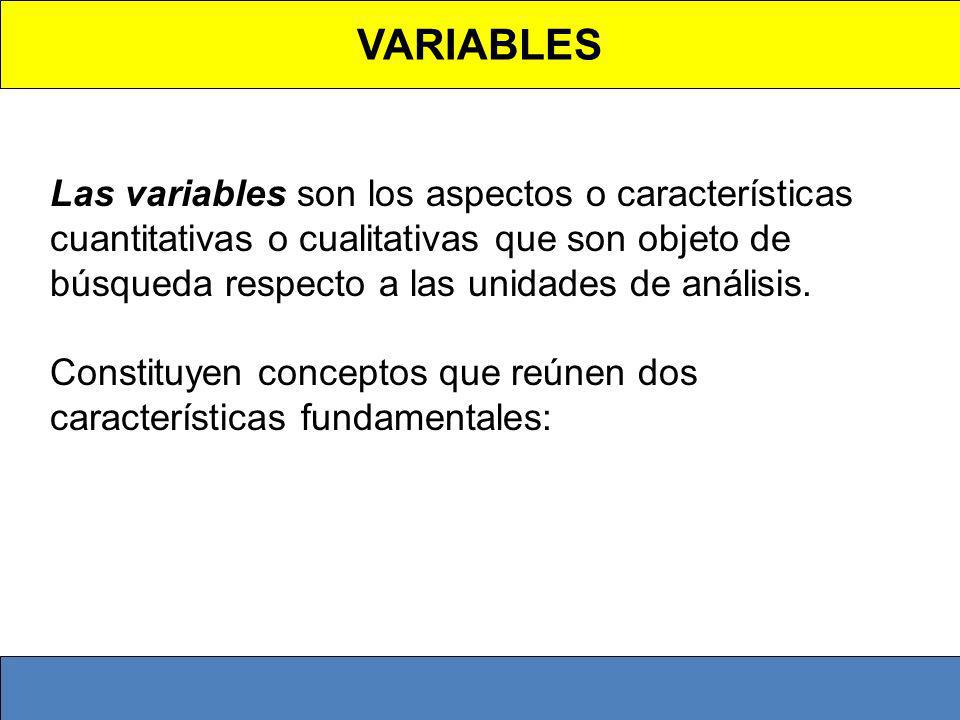 VARIABLES Las variables son los aspectos o características