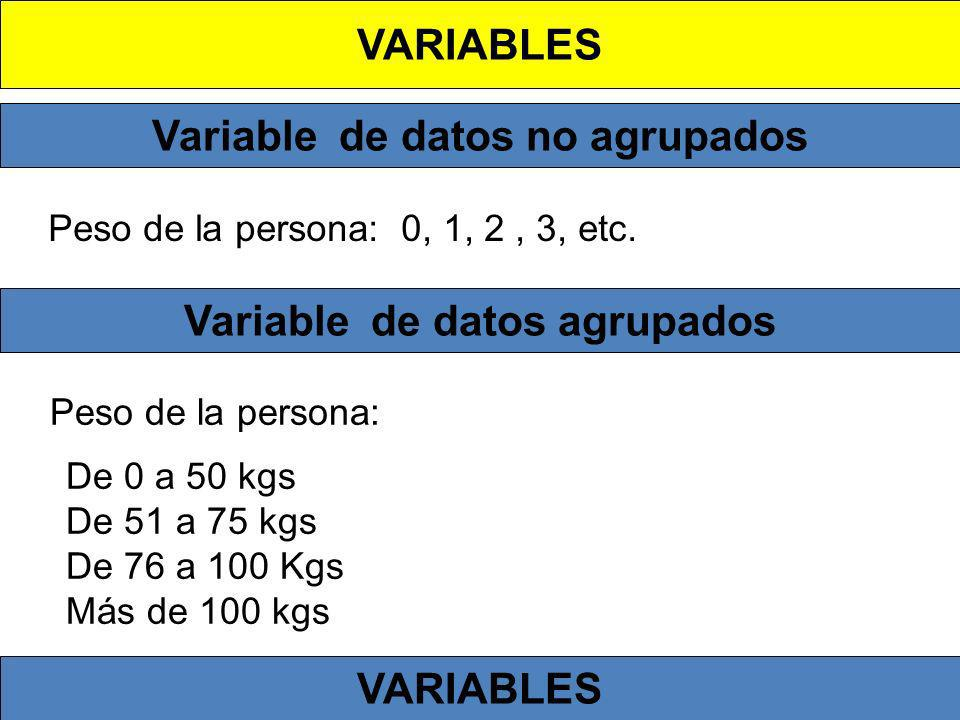Variable de datos no agrupados Variable de datos agrupados