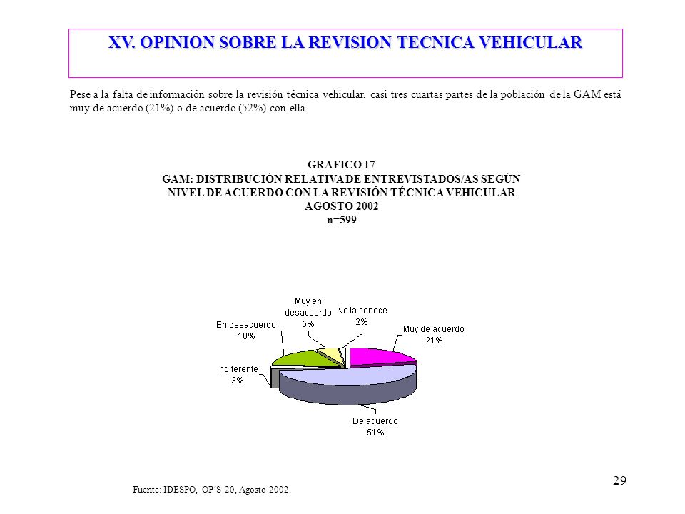 XV. OPINION SOBRE LA REVISION TECNICA VEHICULAR