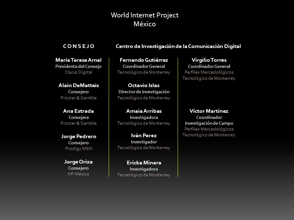 World Internet Project México