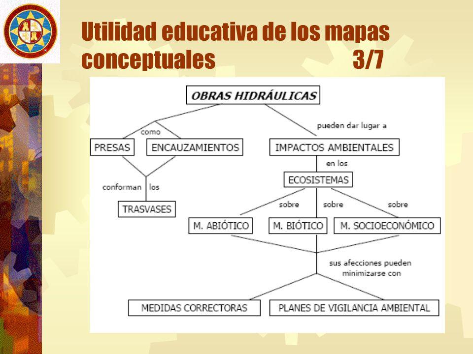 Los Mapas Conceptuales Y Herramientas Informáticas Para Su