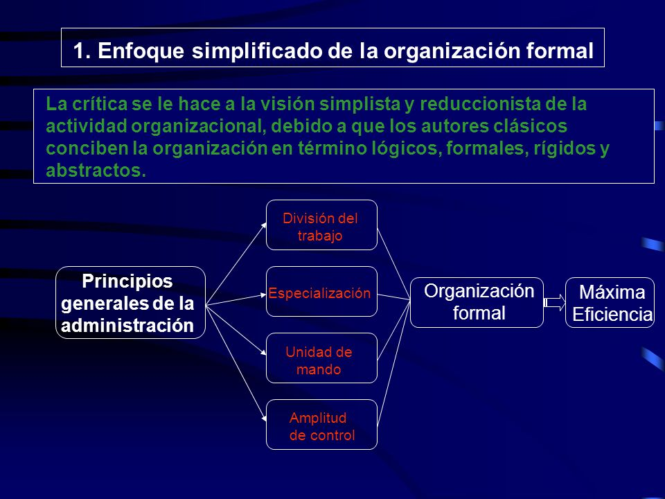 1. Enfoque simplificado de la organización formal