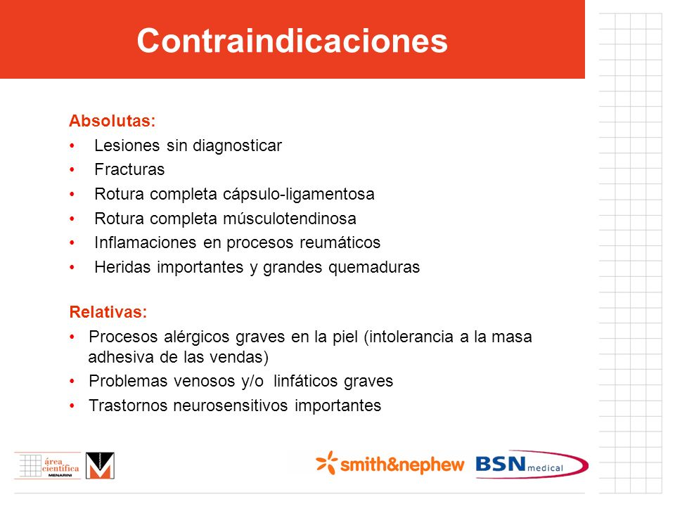 Contraindicaciones Absolutas: Lesiones sin diagnosticar Fracturas