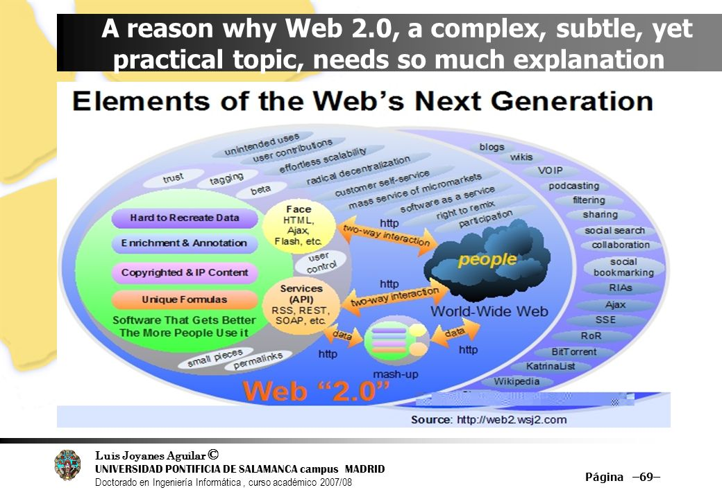 A reason why Web 2.0, a complex, subtle, yet practical topic, needs so much explanation