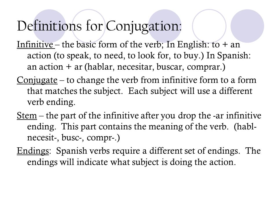 Definitions for Conjugation: