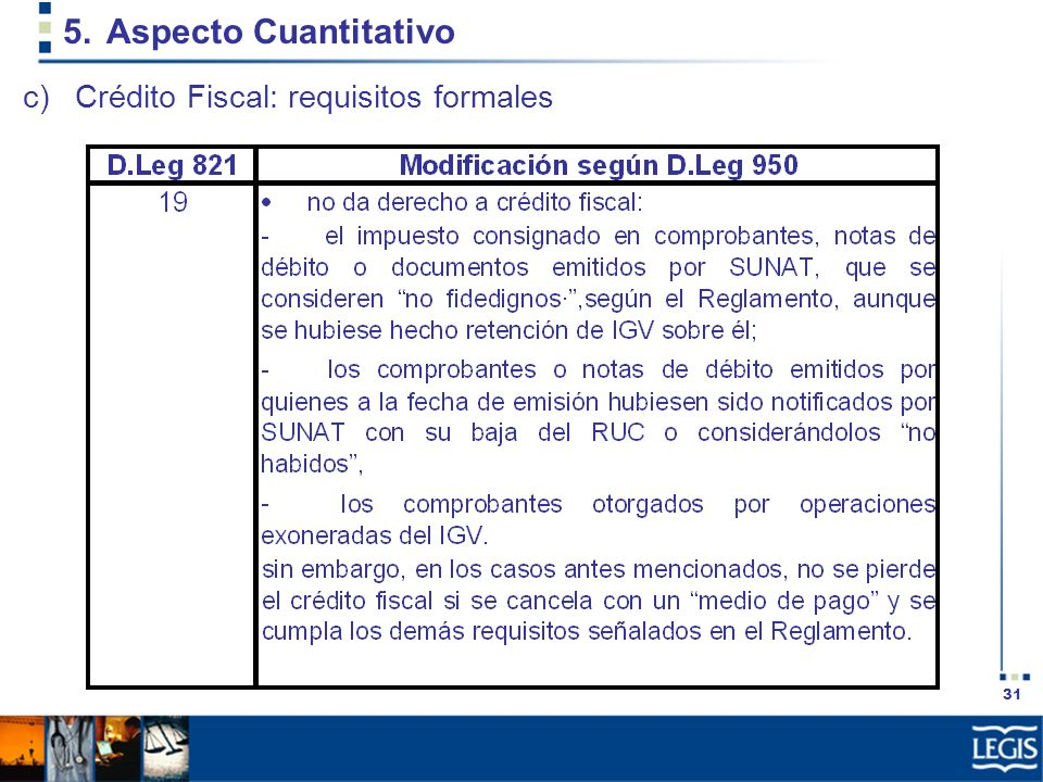 Aspecto Cuantitativo Crédito Fiscal: requisitos formales