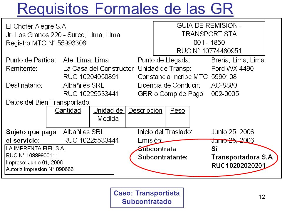 Requisitos Formales de las GR