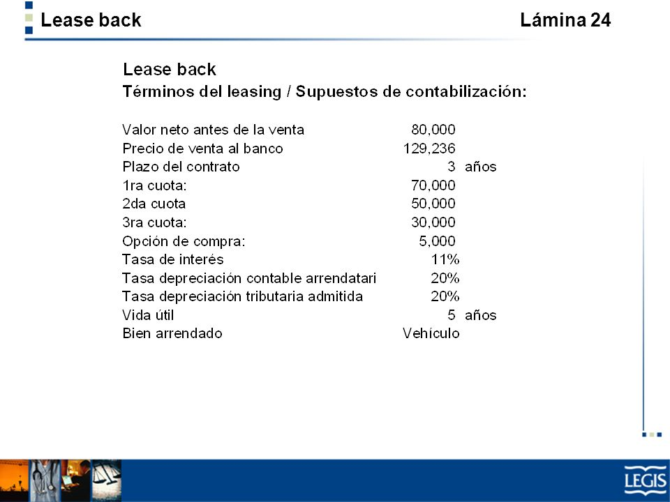 Lease back Lámina 24