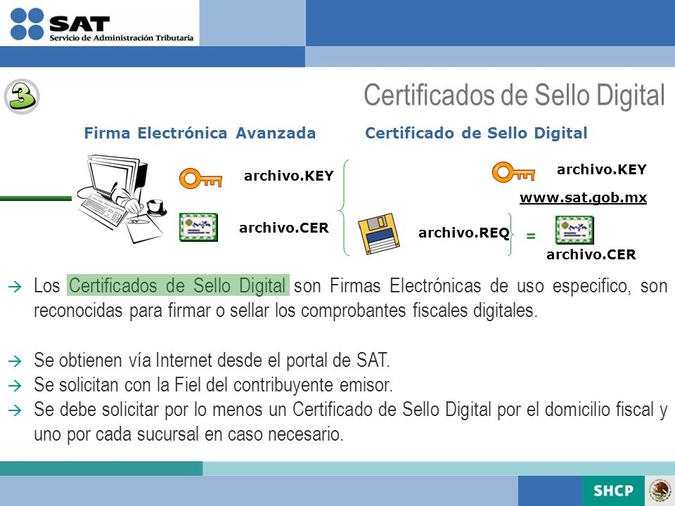 Certificados de Sello Digital
