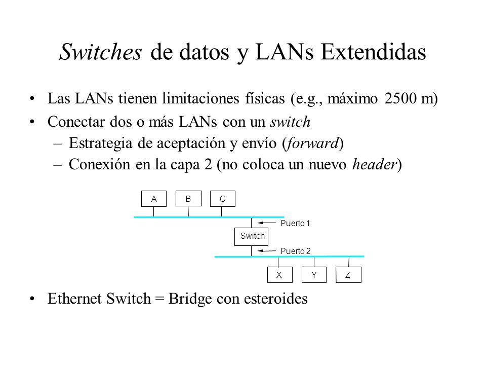 Switches de datos y LANs Extendidas