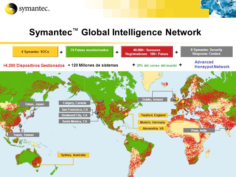 Symantec Mail Security 8300 series Appliances Daniel Arnanz - ppt