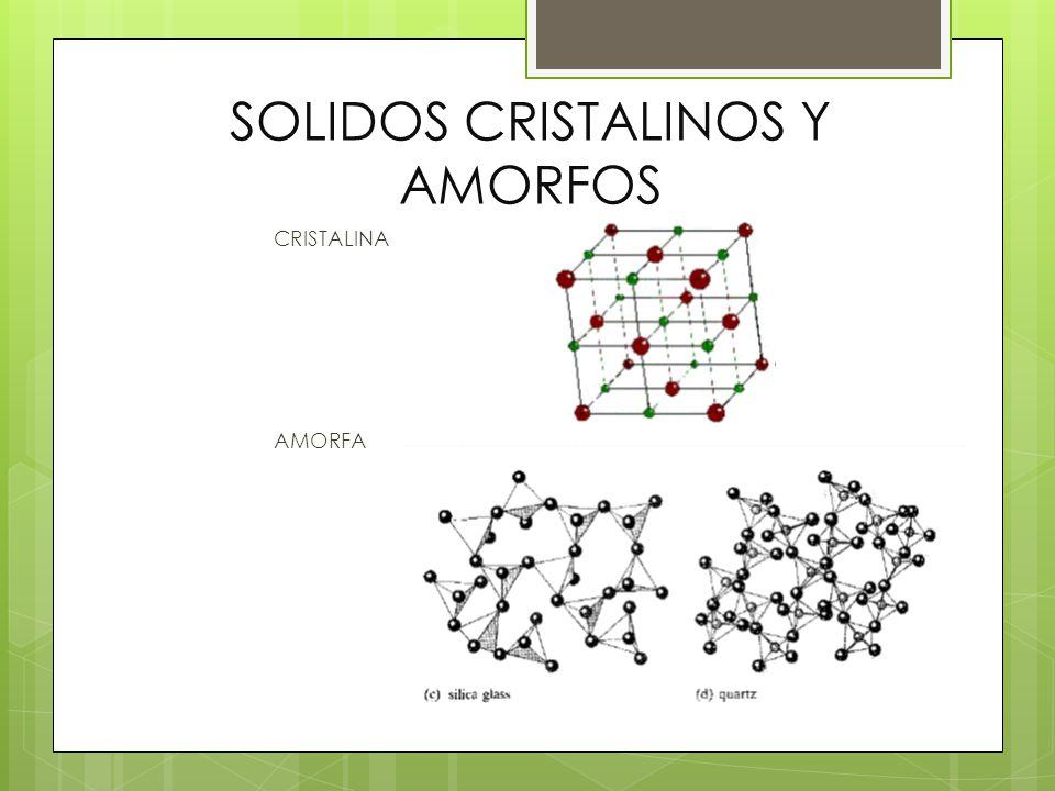 Generalidades De Solidos Cristalinos Y Amorfos Ppt Video