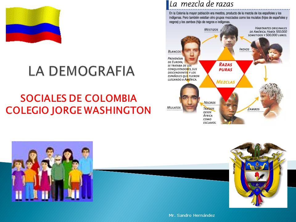 SOCIALES DE COLOMBIA COLEGIO JORGE WASHINGTON