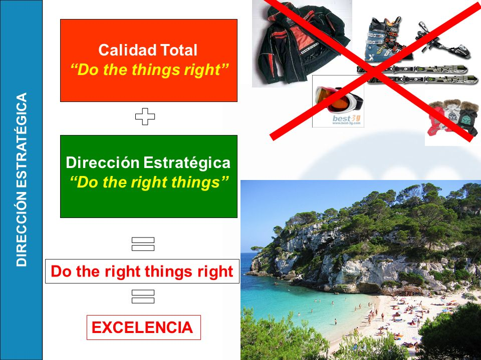 Dirección Estratégica Do the right things right