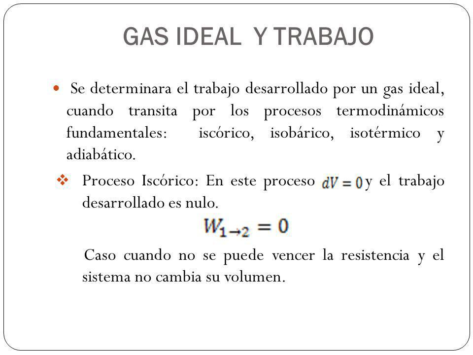 GAS IDEAL Y TRABAJO
