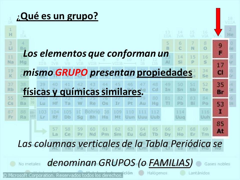 Qumica general agroindustrial tabla periodica ppt video online qu es un grupo los elementos que conforman un mismo grupo presentan propiedades fsicas y 24 descripcin de la tabla peridica urtaz Gallery