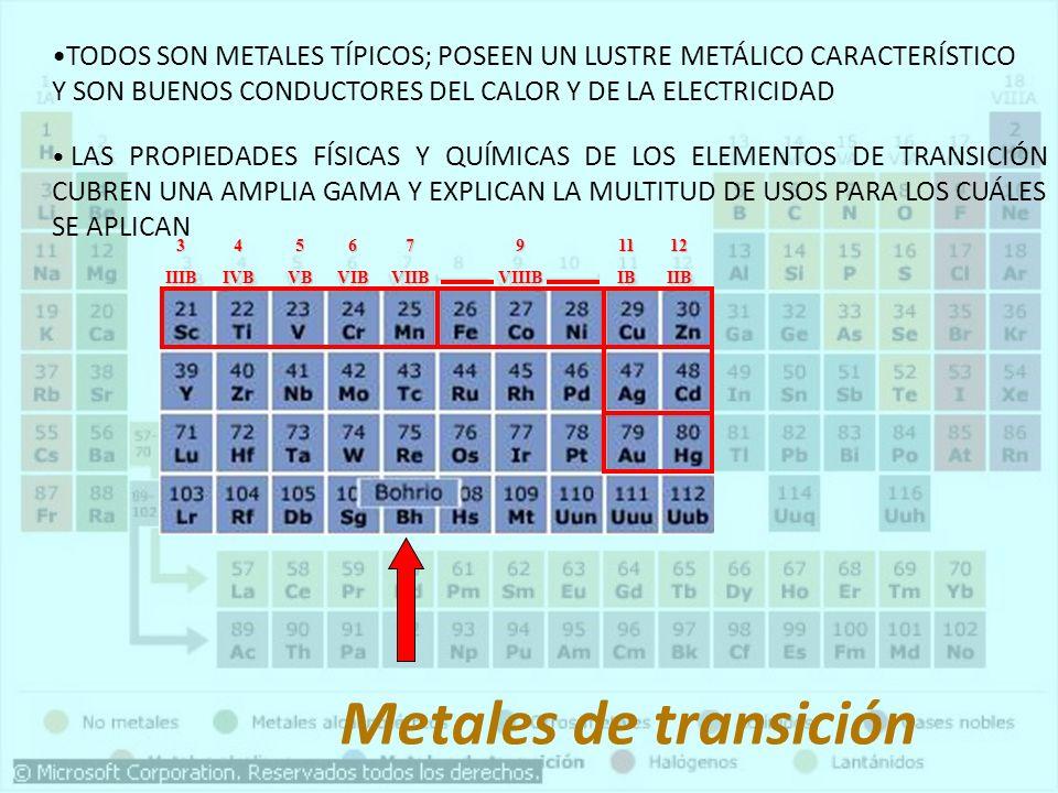Qumica general agroindustrial tabla periodica ppt video online 27 todos urtaz Images