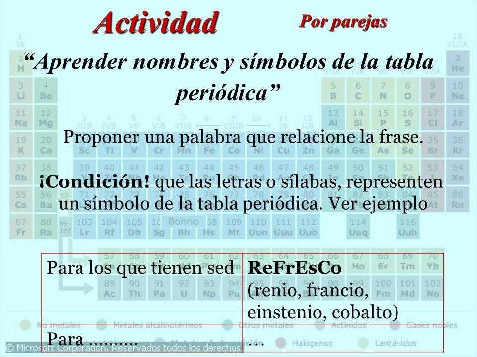 Qumica general agroindustrial tabla periodica ppt video online aprender nombres y smbolos de la tabla peridica urtaz Images