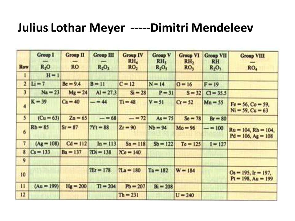 La tabla peridica de los elementos ppt descargar 10 julius lothar meyer dimitri mendeleev urtaz Images