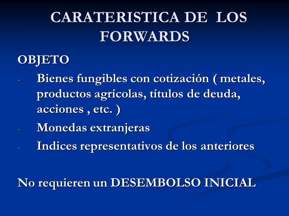 CARATERISTICA DE LOS FORWARDS