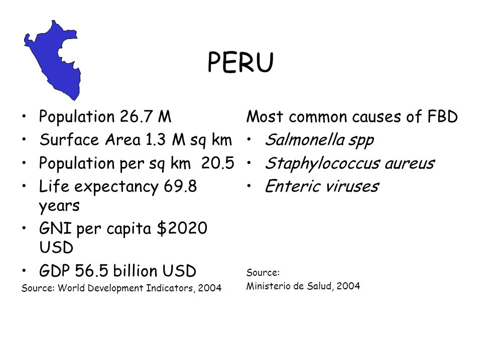 PERU Population 26.7 M Surface Area 1.3 M sq km