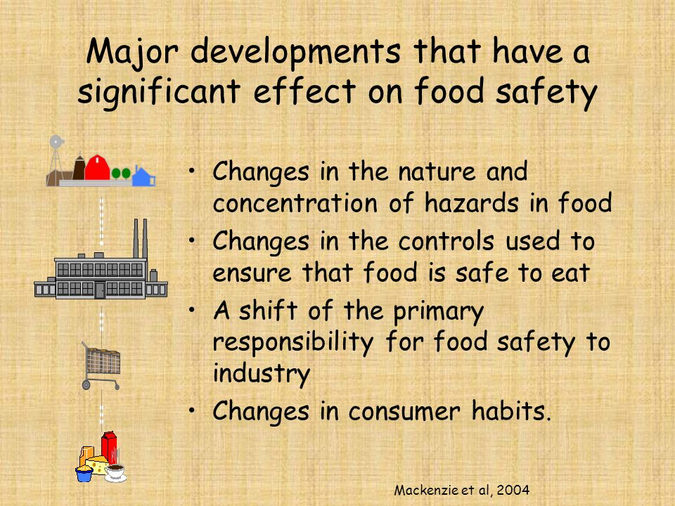 Major developments that have a significant effect on food safety