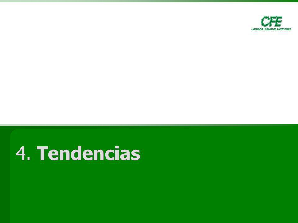 4. Tendencias