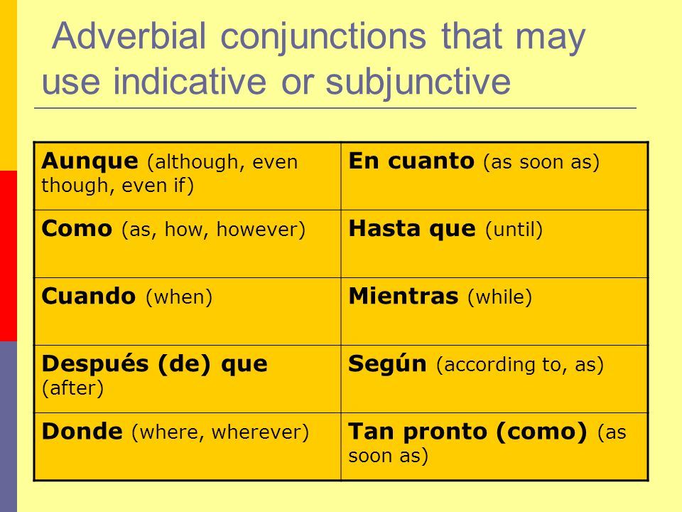 Adverbial conjunctions that may use indicative or subjunctive