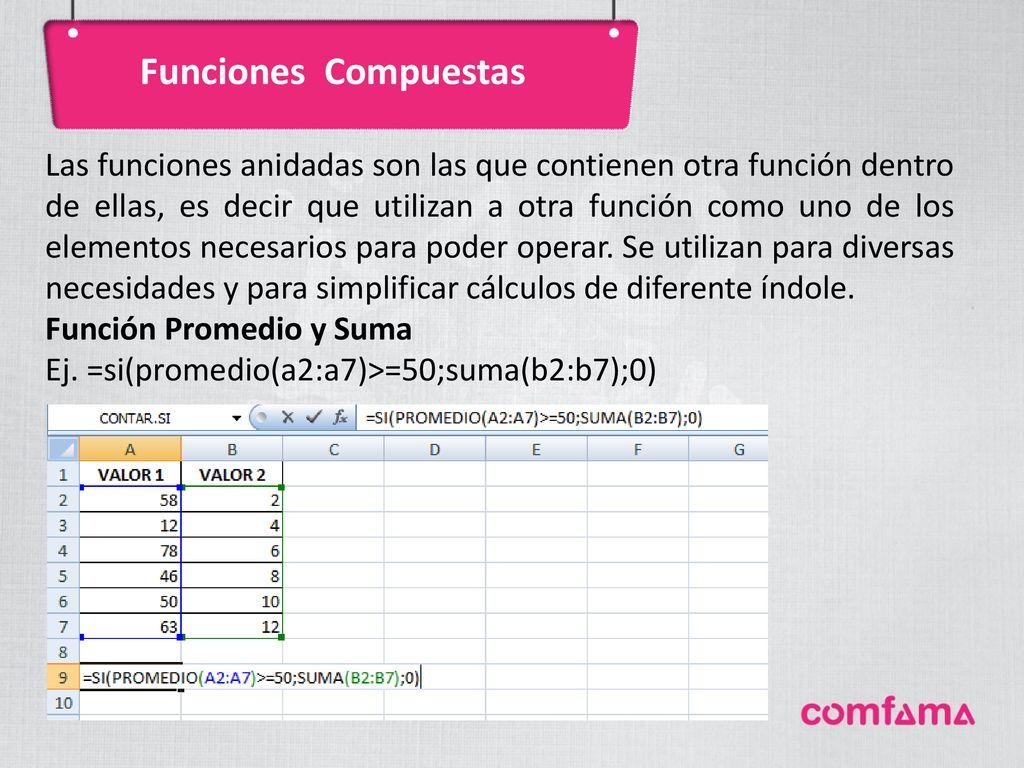 Excel Funciones Compuestas.   ppt descargar