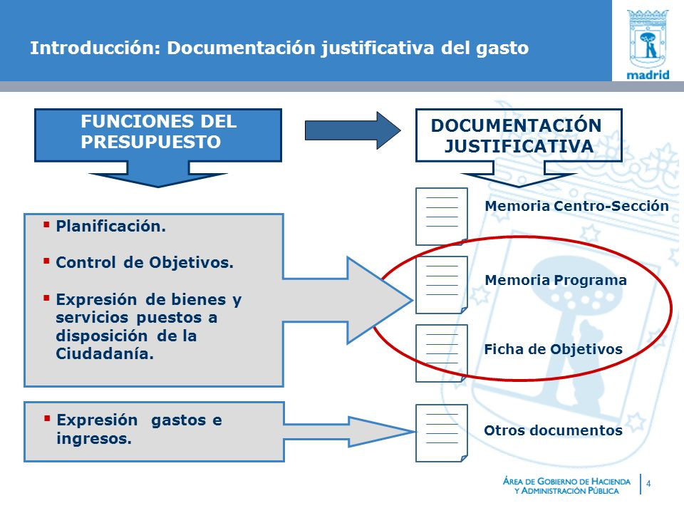 DOCUMENTACIÓN JUSTIFICATIVA