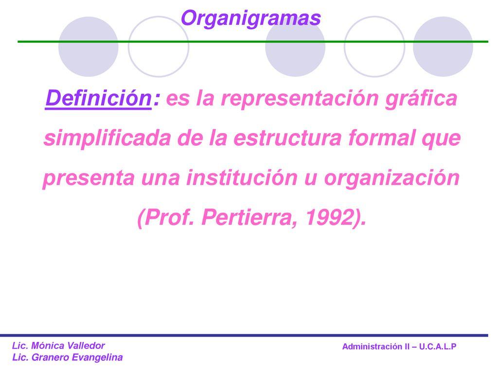 Estructura Organizacional Y Tipos De Departamentalización