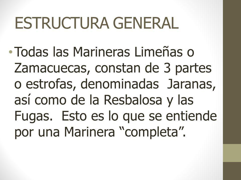 Estructura De La Marinera Limeña O Zamacueca Ppt Video