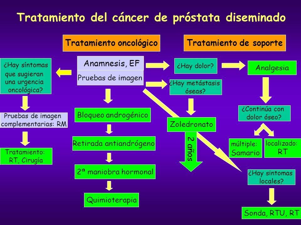 cancer de prostata bloqueo hormonal