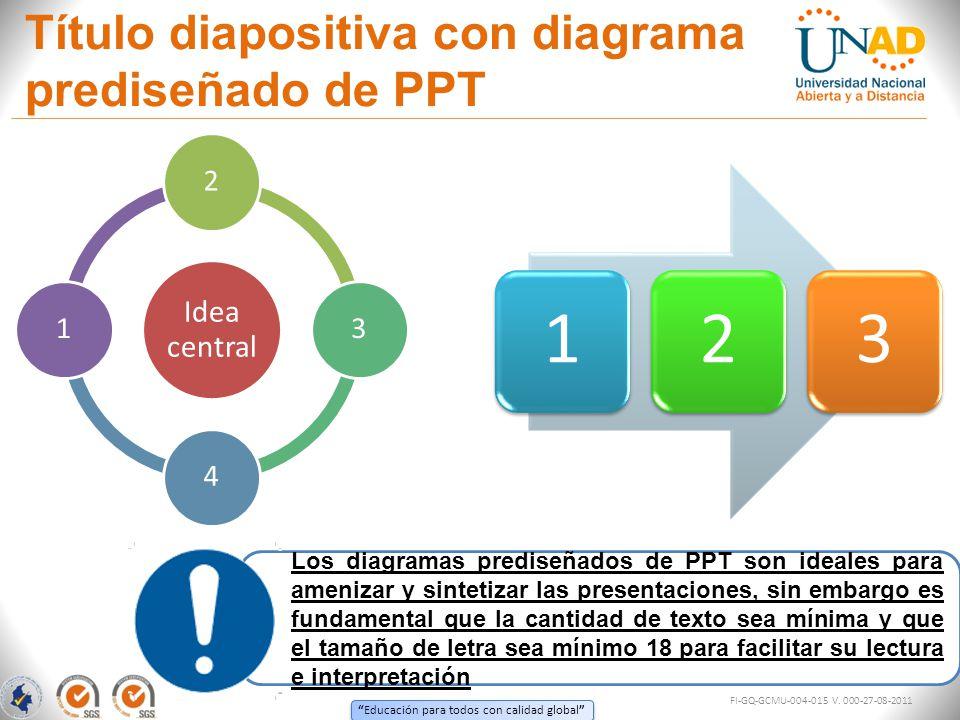 plantilla estándar para presentaciones unad ppt descargar
