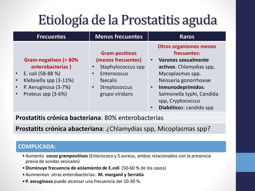 Giardiasis és clonorchiasis Giardiasis quistes tratamiento