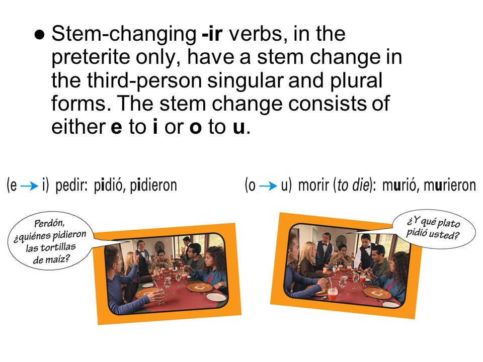 Stem-changing -ir verbs, in the preterite only, have a stem change in the third-person singular and plural forms.