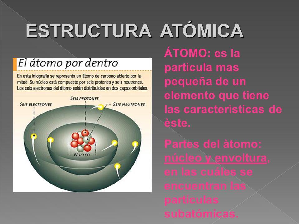 Quimica semana no 1 estructura atmica tabla peridica ppt video estructura atmica tomo es la partcula mas pequea de un elemento que tiene las caractersticas urtaz Images