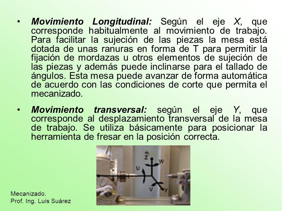 Fresadora Escuela Industrial Ernesto Bertelsen Temple. - ppt descargar