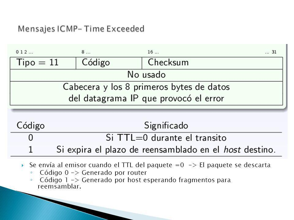 Mensajes ICMP- Time Exceeded