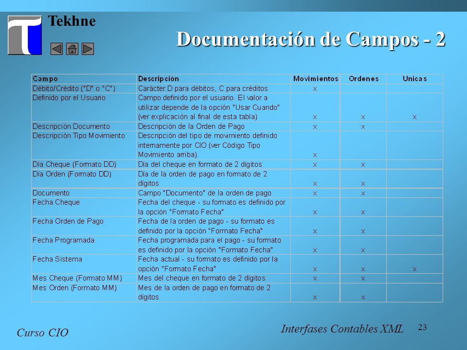 Documentación de Campos - 2