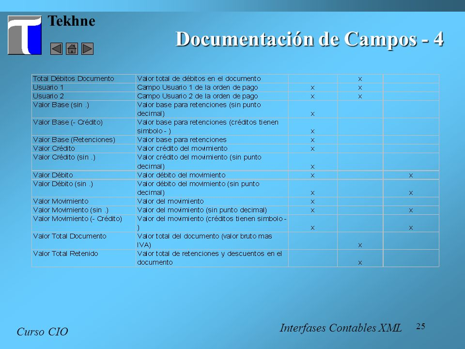 Documentación de Campos - 4